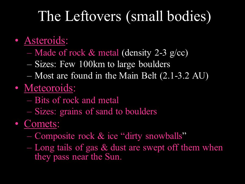 The Leftovers (small bodies) Asteroids: –Made of rock & metal (density 2-3 g/cc) –Sizes: Few 100km to large boulders –Most are found in the Main Belt ( AU) Meteoroids: –Bits of rock and metal –Sizes: grains of sand to boulders Comets: –Composite rock & ice dirty snowballs –Long tails of gas & dust are swept off them when they pass near the Sun.