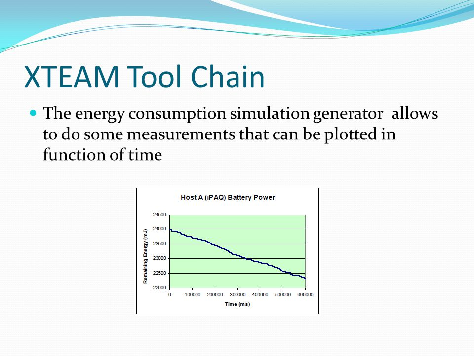 XTEAM Tool Chain The energy consumption simulation generator allows to do some measurements that can be plotted in function of time