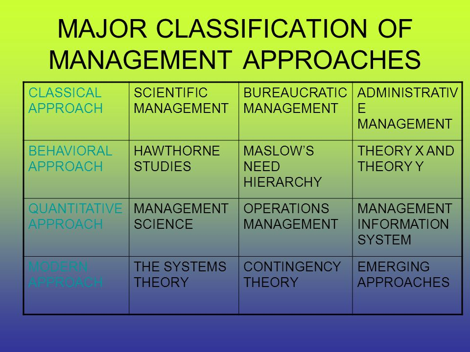Bureaucratic Management Weber (1864-1920) Characteristics of Weber's ideal Bureaucracy:  Work specification and division of labor  Abstract rules and regulations:  Impersonality of managers:  Hierarchy of organization structure: