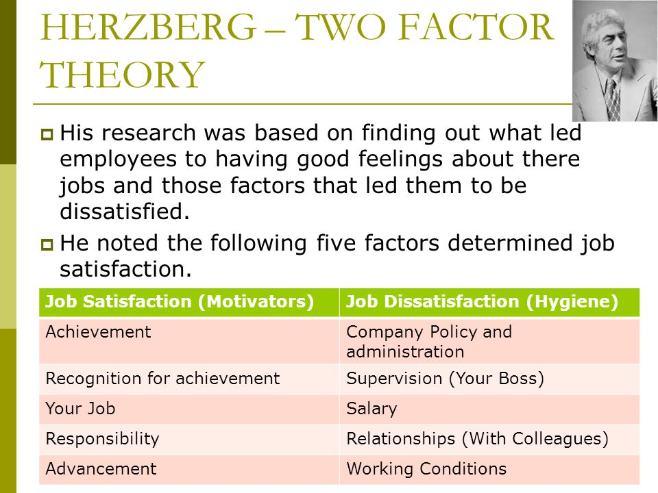 Herzberg what type of study was his research?