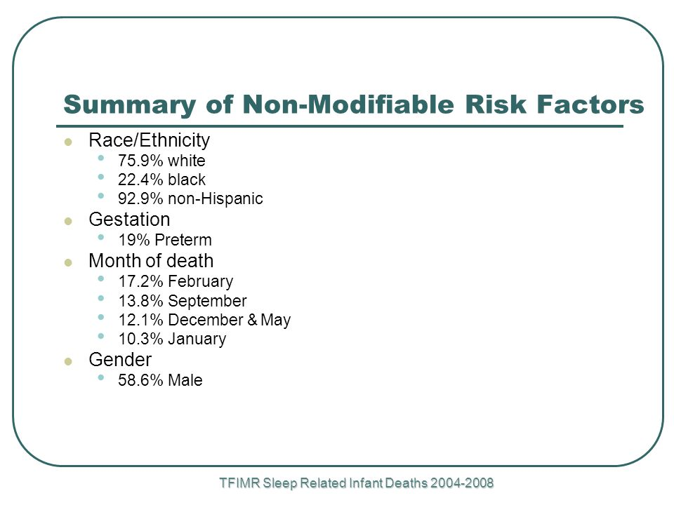 TFIMR Sleep Related Infant Deaths Summary of Non-Modifiable Risk Factors Race/Ethnicity 75.9% white 22.4% black 92.9% non-Hispanic Gestation 19% Preterm Month of death 17.2% February 13.8% September 12.1% December & May 10.3% January Gender 58.6% Male