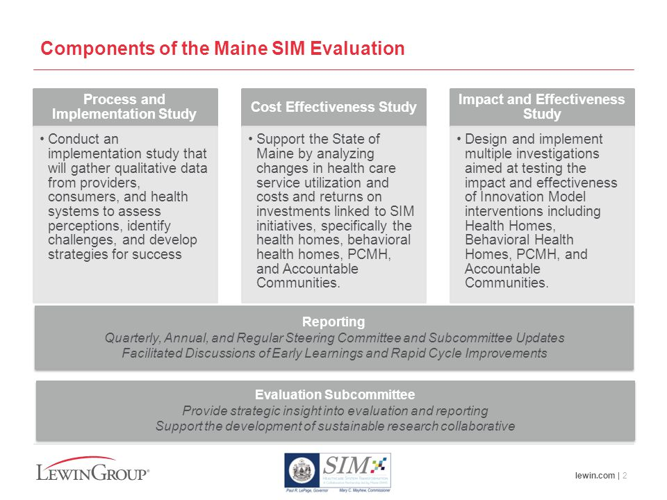 lewin.com | 2 Components of the Maine SIM Evaluation Process and Implementation Study Conduct an implementation study that will gather qualitative data from providers, consumers, and health systems to assess perceptions, identify challenges, and develop strategies for success Cost Effectiveness Study Support the State of Maine by analyzing changes in health care service utilization and costs and returns on investments linked to SIM initiatives, specifically the health homes, behavioral health homes, PCMH, and Accountable Communities.
