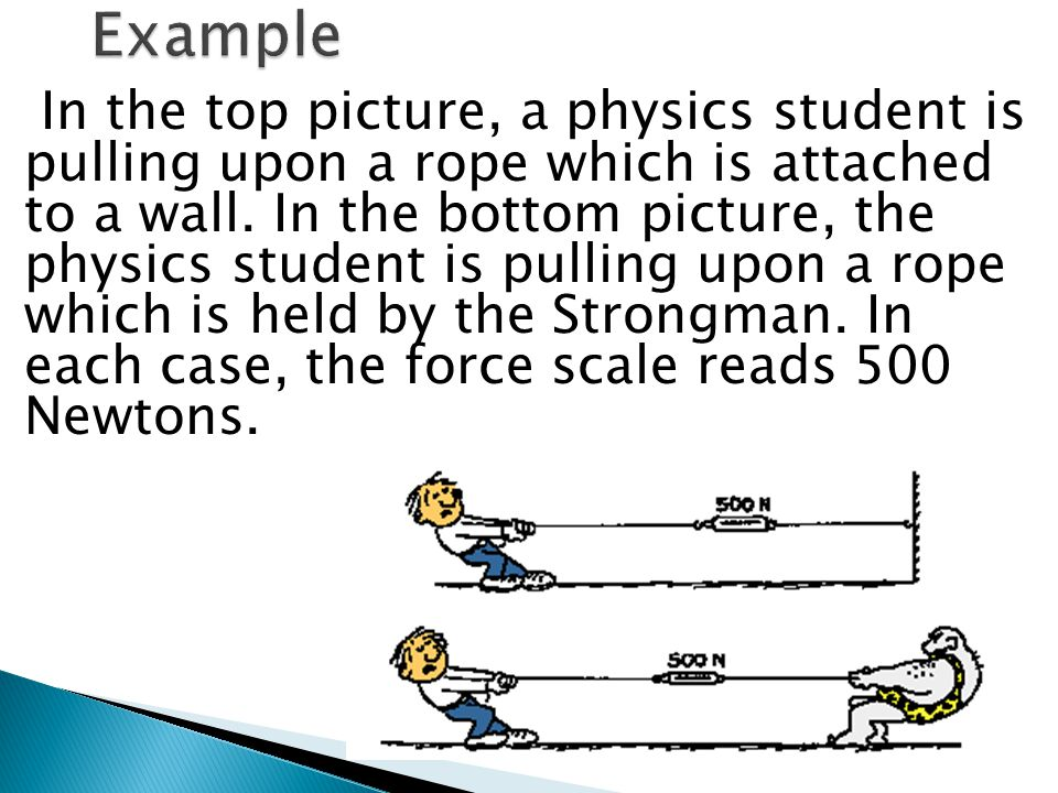 In the top picture, a physics student is pulling upon a rope which is attached to a wall.