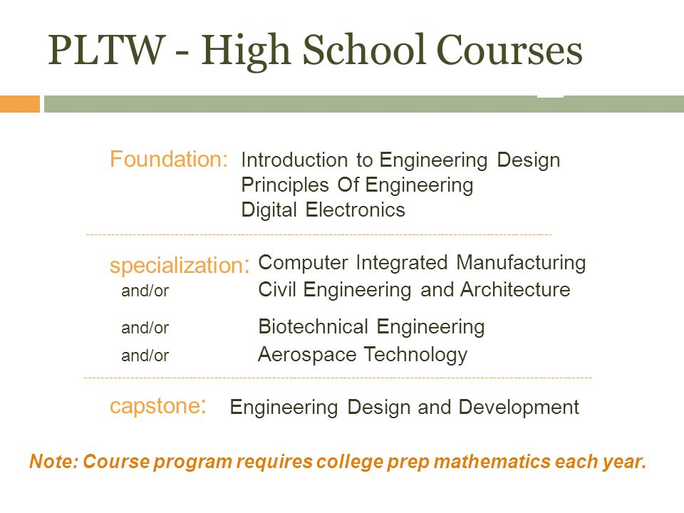 Foundation: specialization : capstone : Computer Integrated Manufacturing and/or Civil Engineering and Architecture and/or Biotechnical Engineering and/or Aerospace Technology Introduction to Engineering Design Principles Of Engineering Digital Electronics Engineering Design and Development Note: Course program requires college prep mathematics each year.
