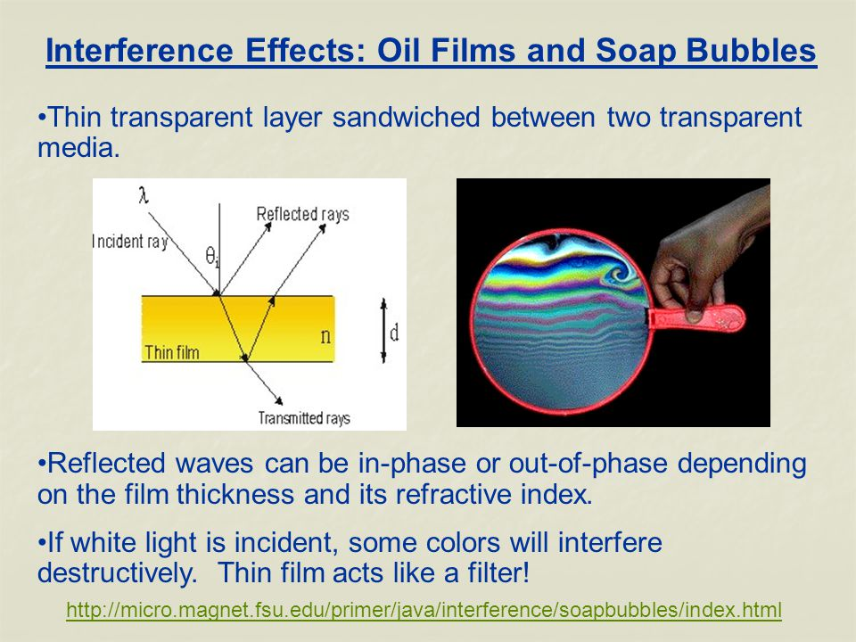 Interference Effects: Oil Films and Soap Bubbles Thin transparent layer sandwiched between two transparent media.