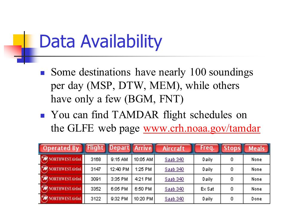 Data Availability Some destinations have nearly 100 soundings per day (MSP, DTW, MEM), while others have only a few (BGM, FNT) You can find TAMDAR flight schedules on the GLFE web page