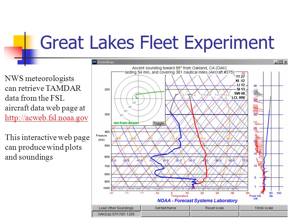 Great Lakes Fleet Experiment NWS meteorologists can retrieve TAMDAR data from the FSL aircraft data web page at   This interactive web page can produce wind plots and soundings