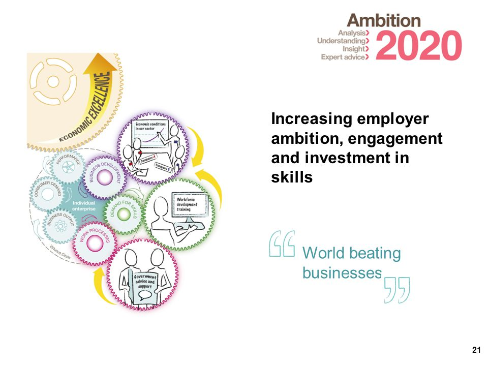 21 Increasing employer ambition, engagement and investment in skills World beating businesses