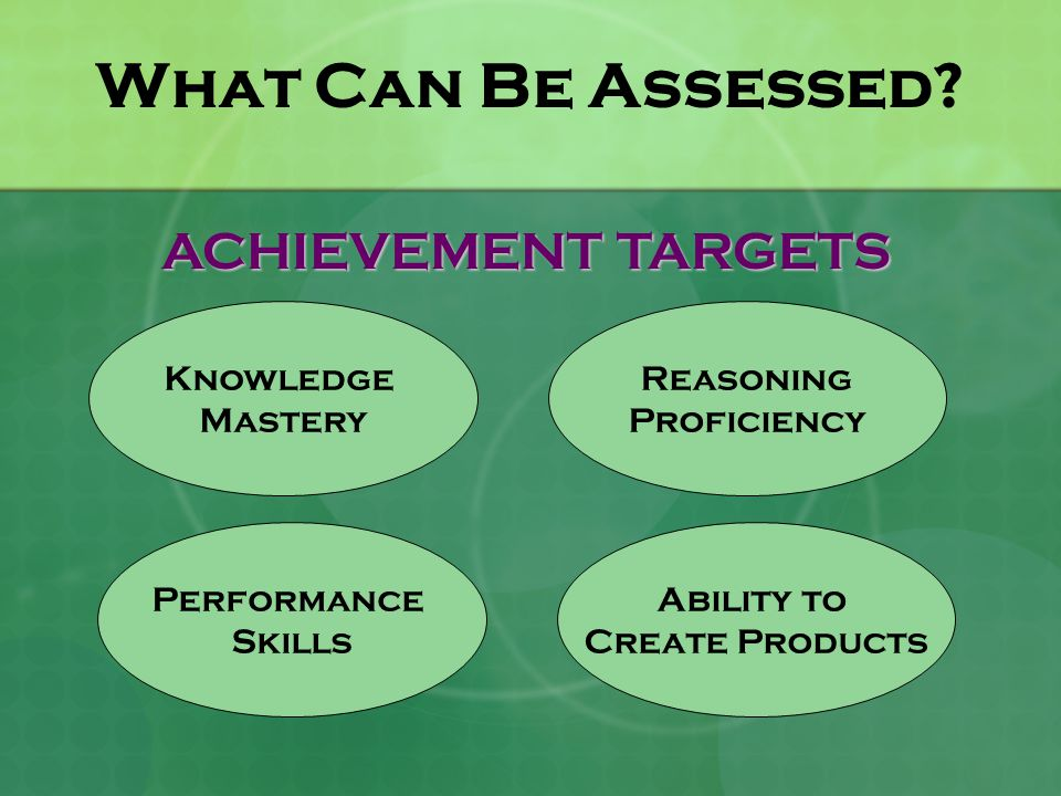 What Can Be Assessed.