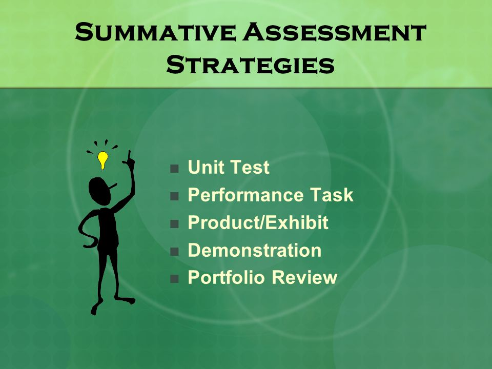 Summative Assessment Strategies Unit Test Performance Task Product/Exhibit Demonstration Portfolio Review