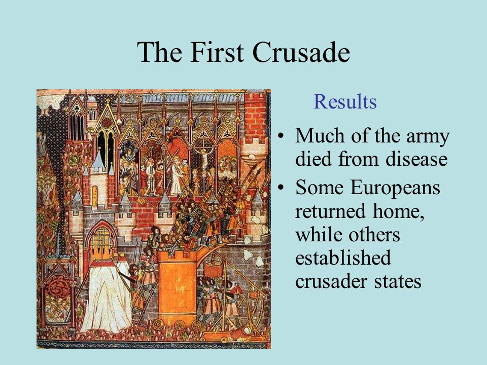 The First Crusade Much of the army died from disease Some Europeans returned home, while others established crusader states Results