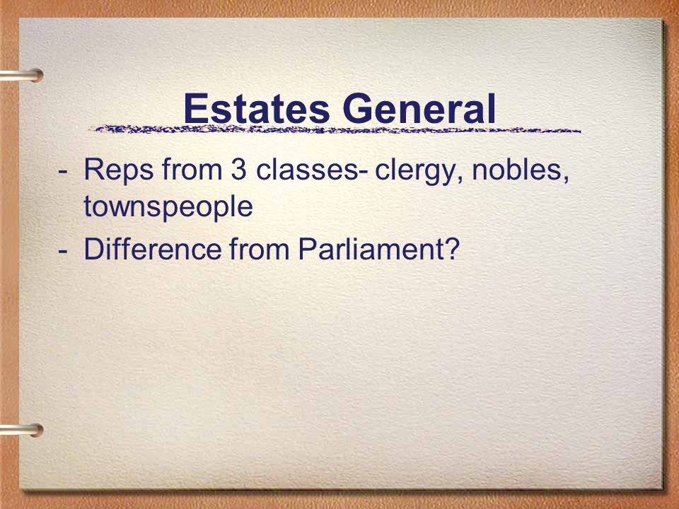 Estates General -Reps from 3 classes- clergy, nobles, townspeople -Difference from Parliament