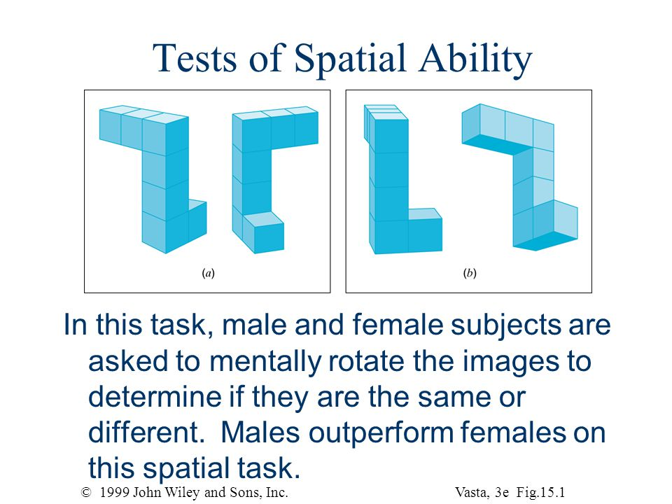 © 1999 John Wiley and Sons, Inc.Vasta, 3e Fig.15.1 Tests of Spatial Ability In this task, male and female subjects are asked to mentally rotate the images to determine if they are the same or different.