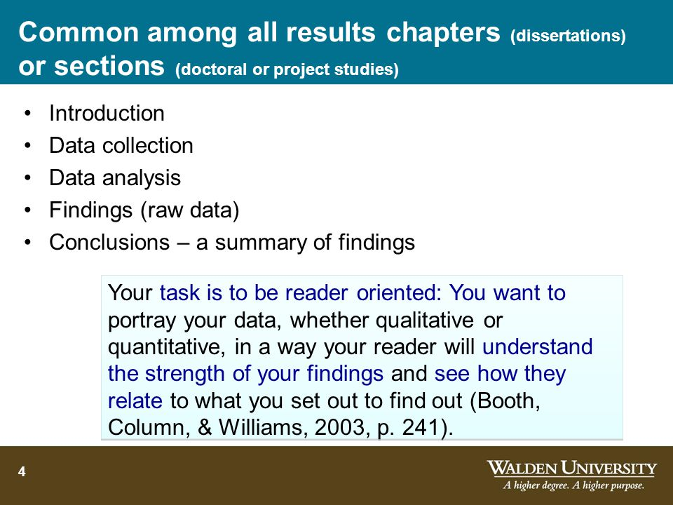 How to write analysis chapter dissertation