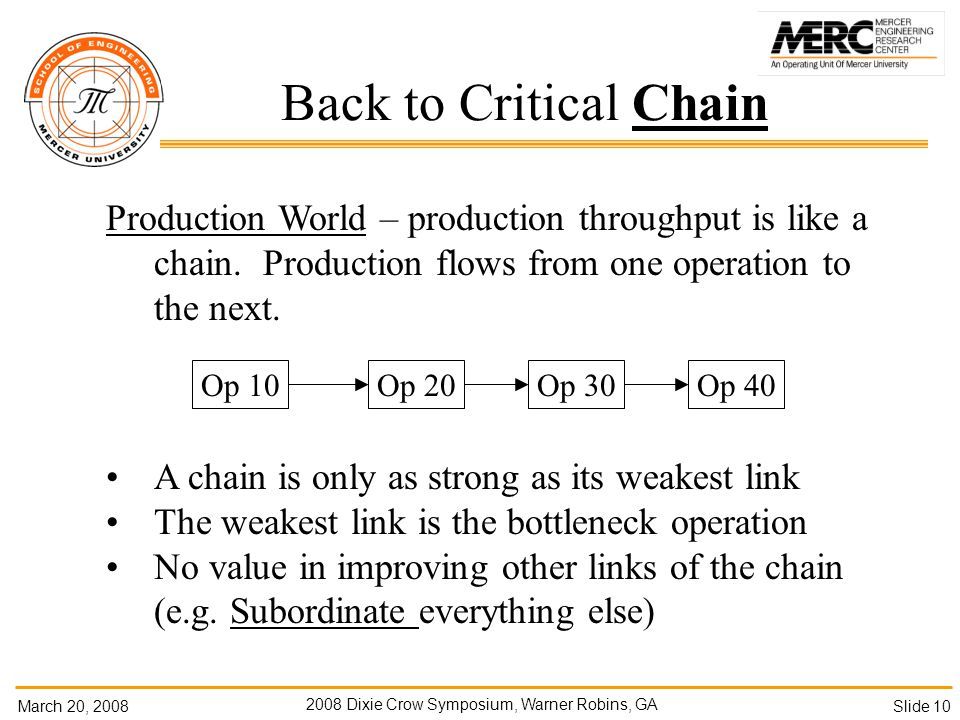 March 20, Dixie Crow Symposium, Warner Robins, GA Slide 10 Back to Critical Chain Production World – production throughput is like a chain.