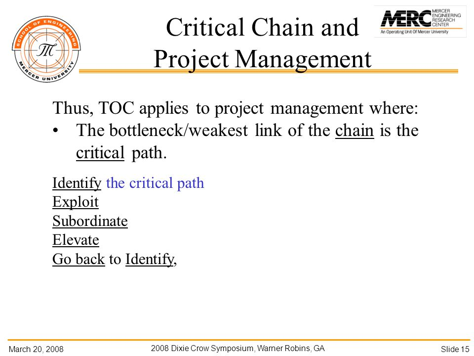 March 20, Dixie Crow Symposium, Warner Robins, GA Slide 15 Thus, TOC applies to project management where: The bottleneck/weakest link of the chain is the critical path.