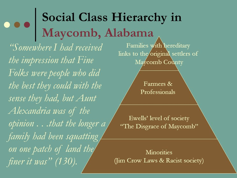 analysis of the people of maycomb in to kill a mockingbird To kill a mockingbird takes place in the fictional small southern town of maycomb in the 1930s (tom's trial takes place in 1935) slavery and the civil war of the 1860s still.