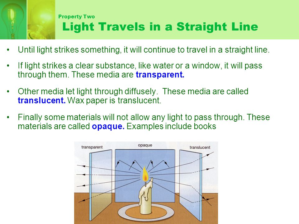 TWO BASIC PROPERTIES OF LIGHT Light travels in a straight line Property No.