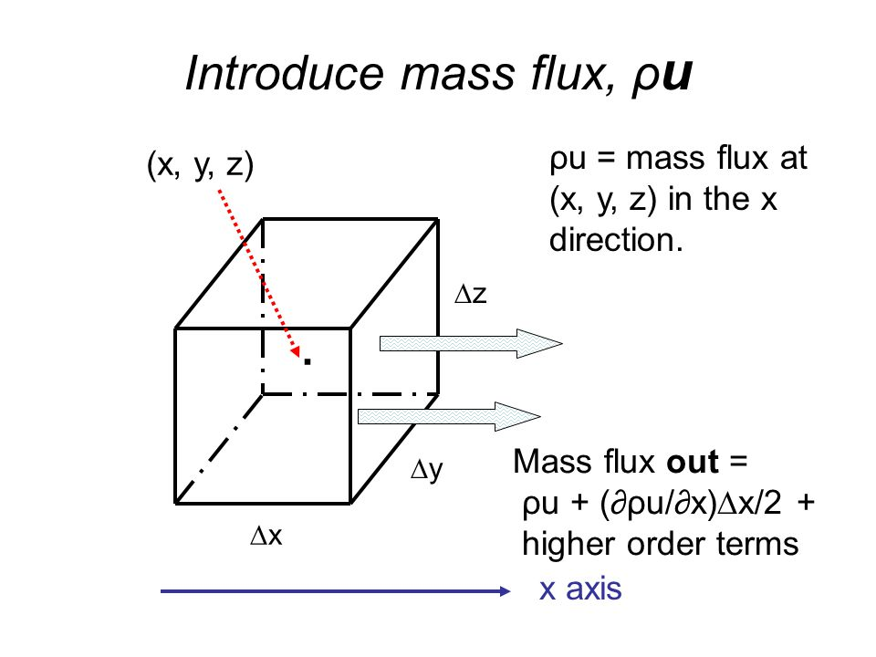 Introduce mass flux, ρ u xx yy zz ρu = mass flux at (x, y, z) in the x direction..