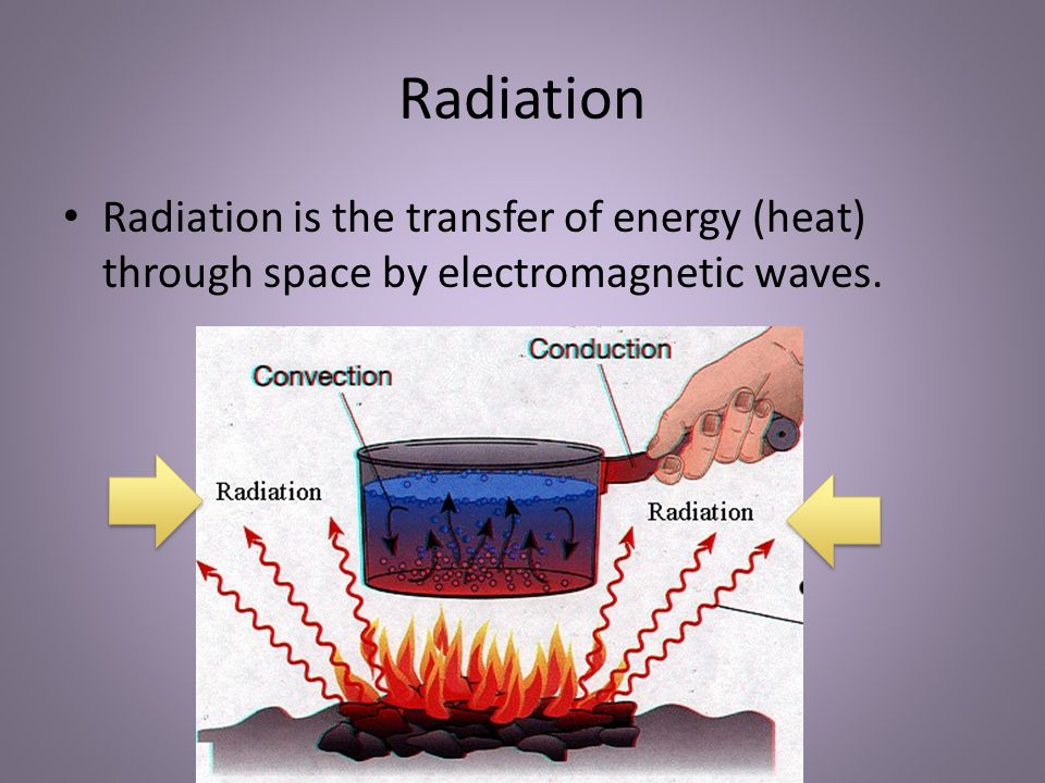 Radiation Radiation is the transfer of energy (heat) through space by electromagnetic waves.