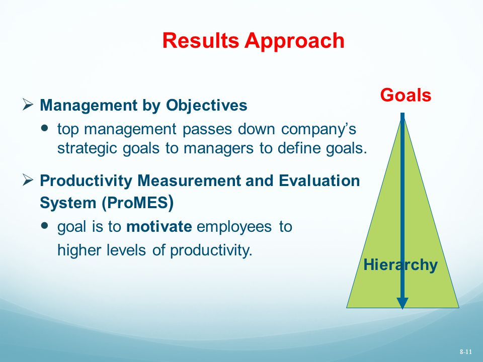 Results Approach  Management by Objectives top management passes down company's strategic goals to managers to define goals.