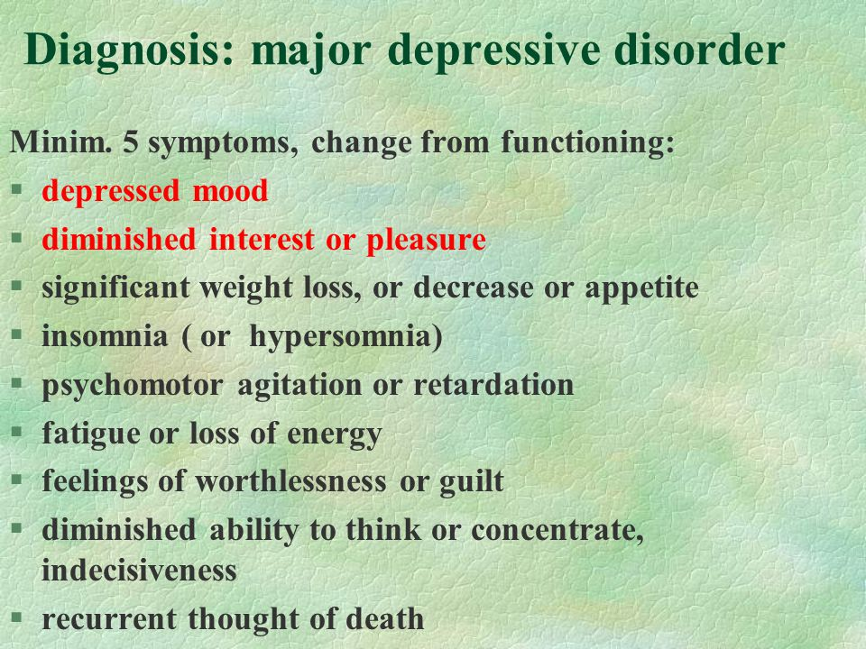 Diagnosis: major depressive disorder Minim.
