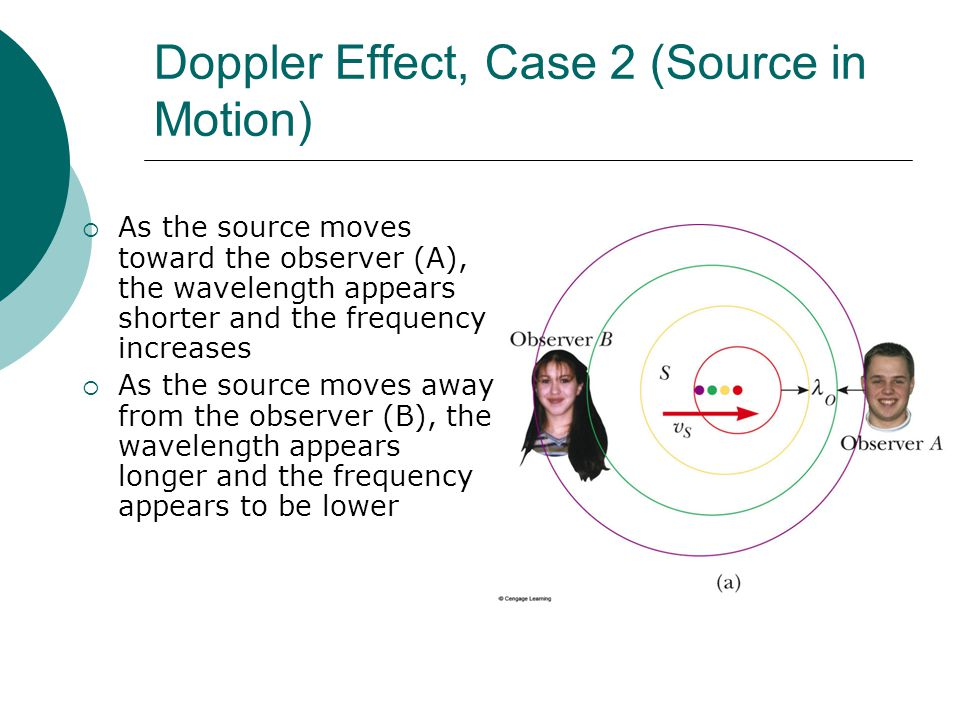 Doppler Effect, Case 2 (Source in Motion)  As the source moves toward the observer (A), the wavelength appears shorter and the frequency increases  As the source moves away from the observer (B), the wavelength appears longer and the frequency appears to be lower