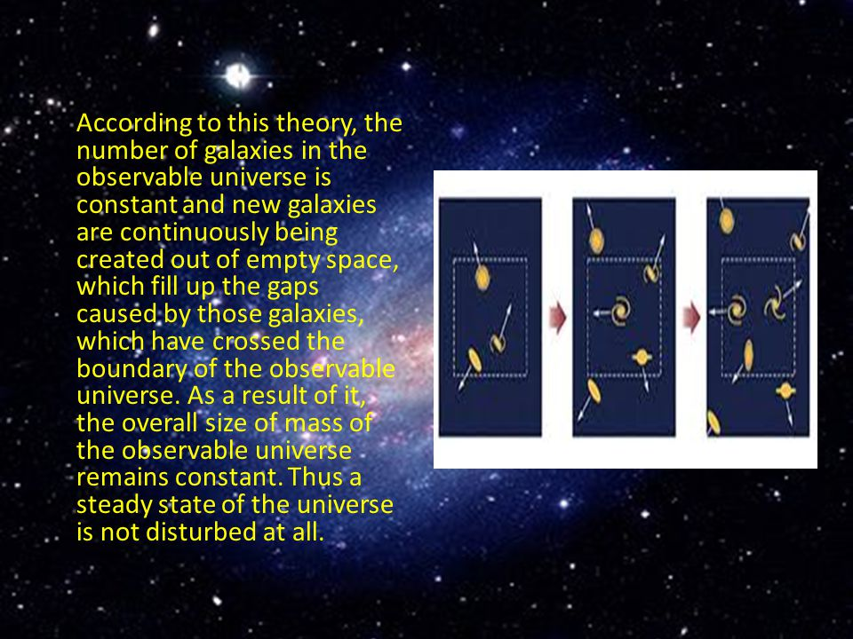 According to this theory, the number of galaxies in the observable universe is constant and new galaxies are continuously being created out of empty space, which fill up the gaps caused by those galaxies, which have crossed the boundary of the observable universe.