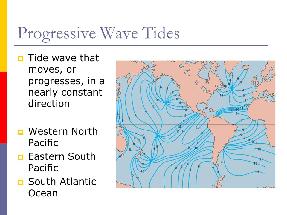 Dynamic tidal analysis generating forces gravity inertia ppt 4 progressive wave tides tide wave that moves or progresses in a nearly constant direction western north pacific eastern south pacific south sciox Image collections