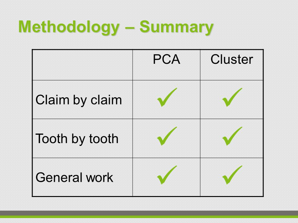PCACluster Claim by claim Tooth by tooth General work Methodology – Summary