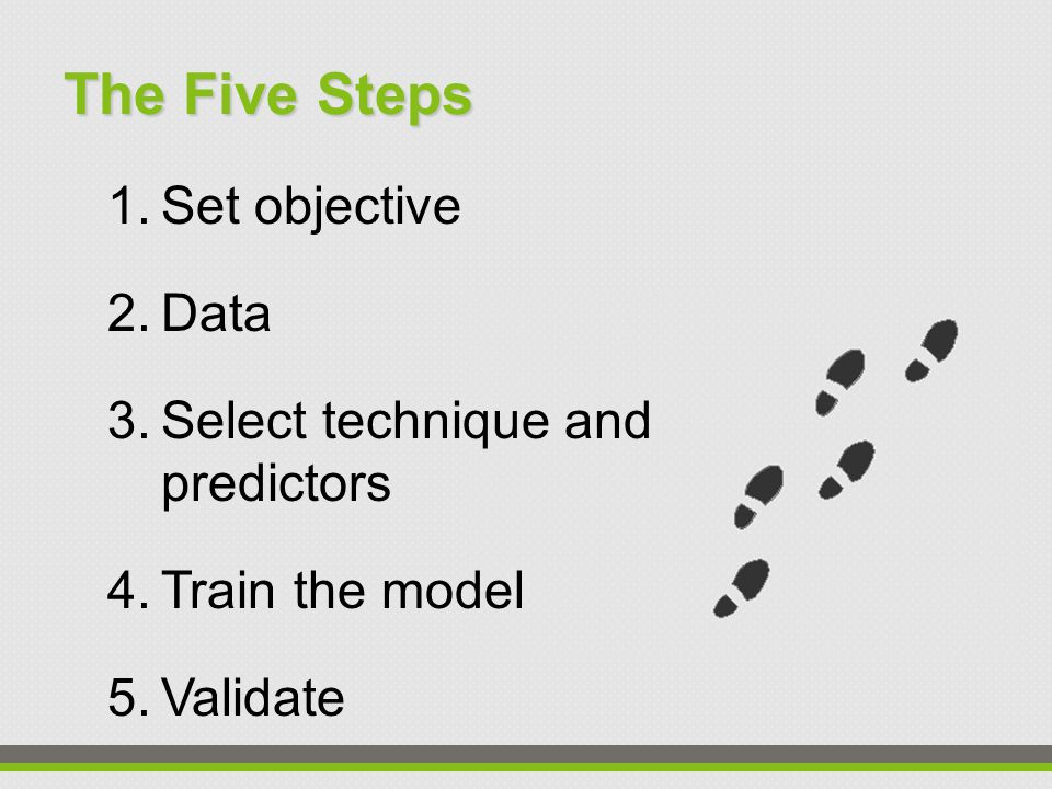 The Five Steps 1.Set objective 2.Data 3.Select technique and predictors 4.Train the model 5.Validate