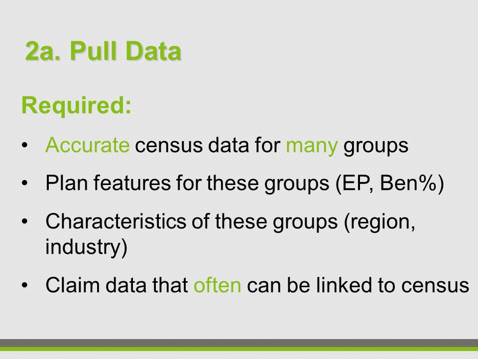 Required: Accurate census data for many groups Plan features for these groups (EP, Ben%) Characteristics of these groups (region, industry) Claim data that often can be linked to census 2a.