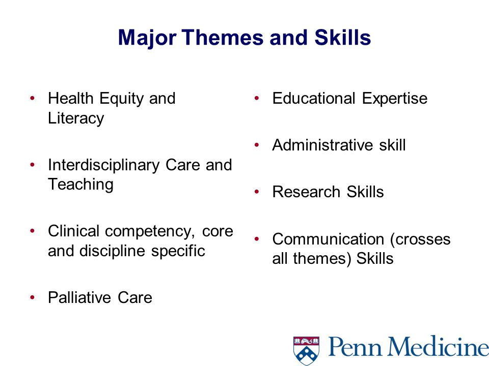 Major Themes and Skills Health Equity and Literacy Interdisciplinary Care and Teaching Clinical competency, core and discipline specific Palliative Care Educational Expertise Administrative skill Research Skills Communication (crosses all themes) Skills