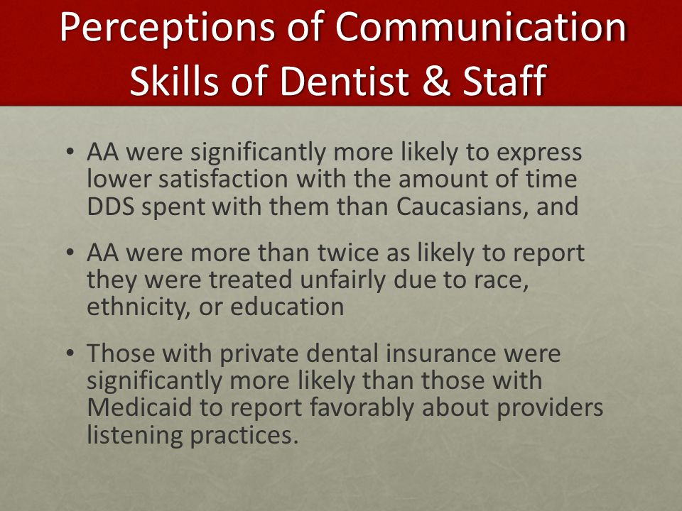 Perceptions of Communication Skills of Dentist & Staff Perceptions of Communication Skills of Dentist & Staff AA were significantly more likely to express lower satisfaction with the amount of time DDS spent with them than Caucasians, and AA were more than twice as likely to report they were treated unfairly due to race, ethnicity, or education Those with private dental insurance were significantly more likely than those with Medicaid to report favorably about providers listening practices.