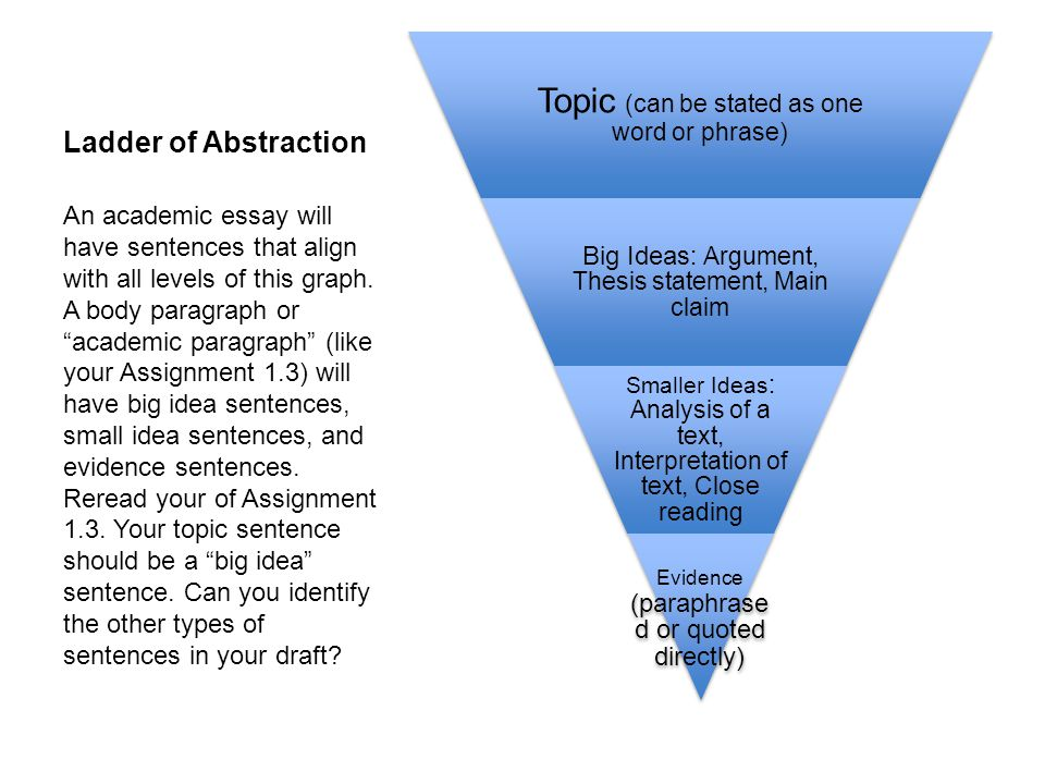 shape of an academic paragraph topic sentence idea sentence  ladder of abstraction topic can be stated as one word or phrase big ideas