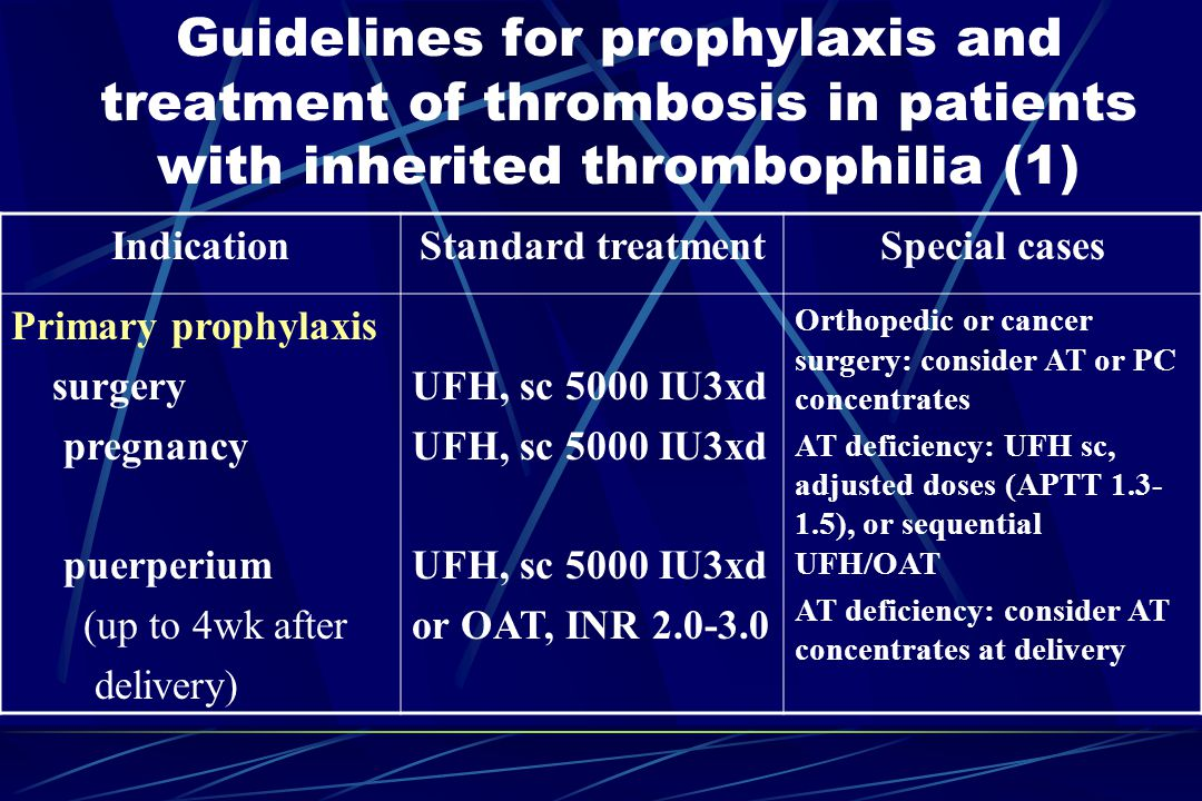 Guidelines for prophylaxis and treatment of thrombosis in patients with inherited thrombophilia (1) IndicationStandard treatmentSpecial cases Primary prophylaxis surgery pregnancy puerperium (up to 4wk after delivery) UFH, sc 5000 IU3xd or OAT, INR Orthopedic or cancer surgery: consider AT or PC concentrates AT deficiency: UFH sc, adjusted doses (APTT ), or sequential UFH/OAT AT deficiency: consider AT concentrates at delivery
