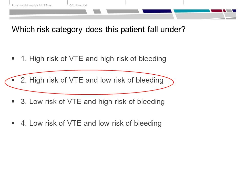 QAH HospitalPortsmouth Hospitals NHS Trust Which risk category does this patient fall under.