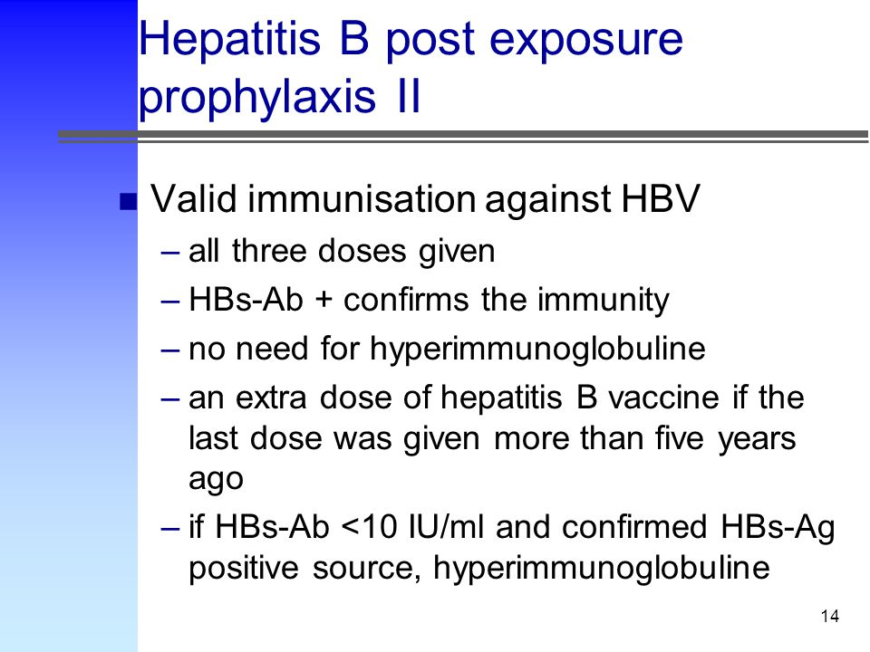 14 Hepatitis B post exposure prophylaxis II n Valid immunisation against HBV –all three doses given –HBs-Ab + confirms the immunity –no need for hyperimmunoglobuline –an extra dose of hepatitis B vaccine if the last dose was given more than five years ago –if HBs-Ab <10 IU/ml and confirmed HBs-Ag positive source, hyperimmunoglobuline