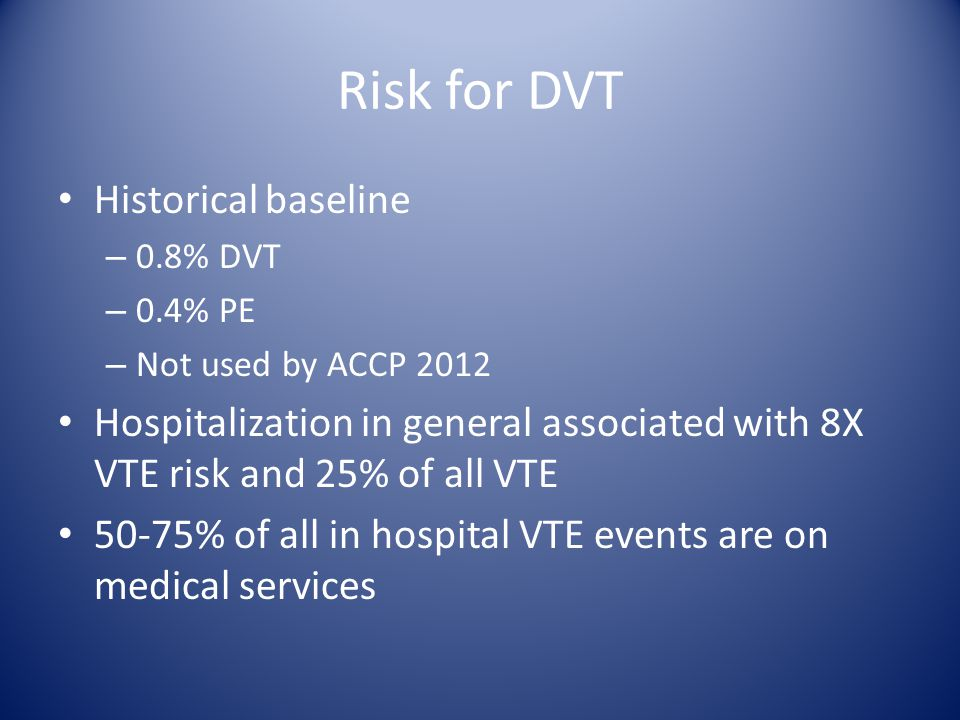 Risk for DVT Historical baseline – 0.8% DVT – 0.4% PE – Not used by ACCP 2012 Hospitalization in general associated with 8X VTE risk and 25% of all VTE 50-75% of all in hospital VTE events are on medical services