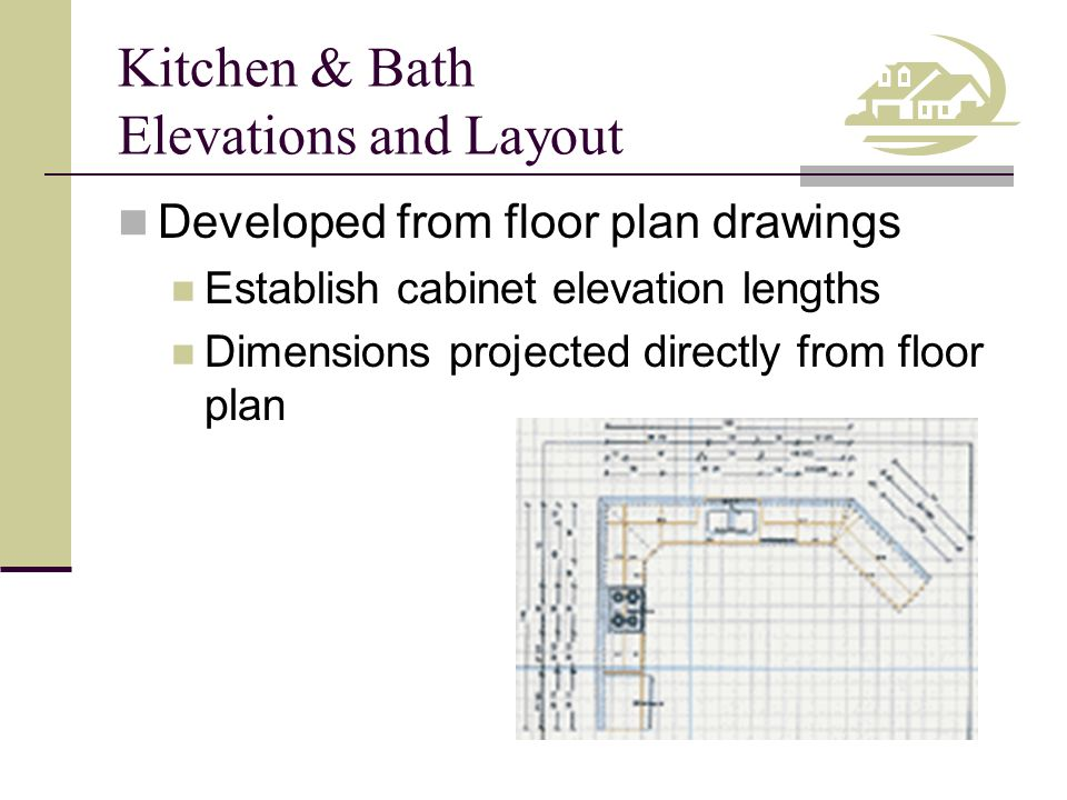 Competency Design And Draw Interior Elevations For Kitchens And