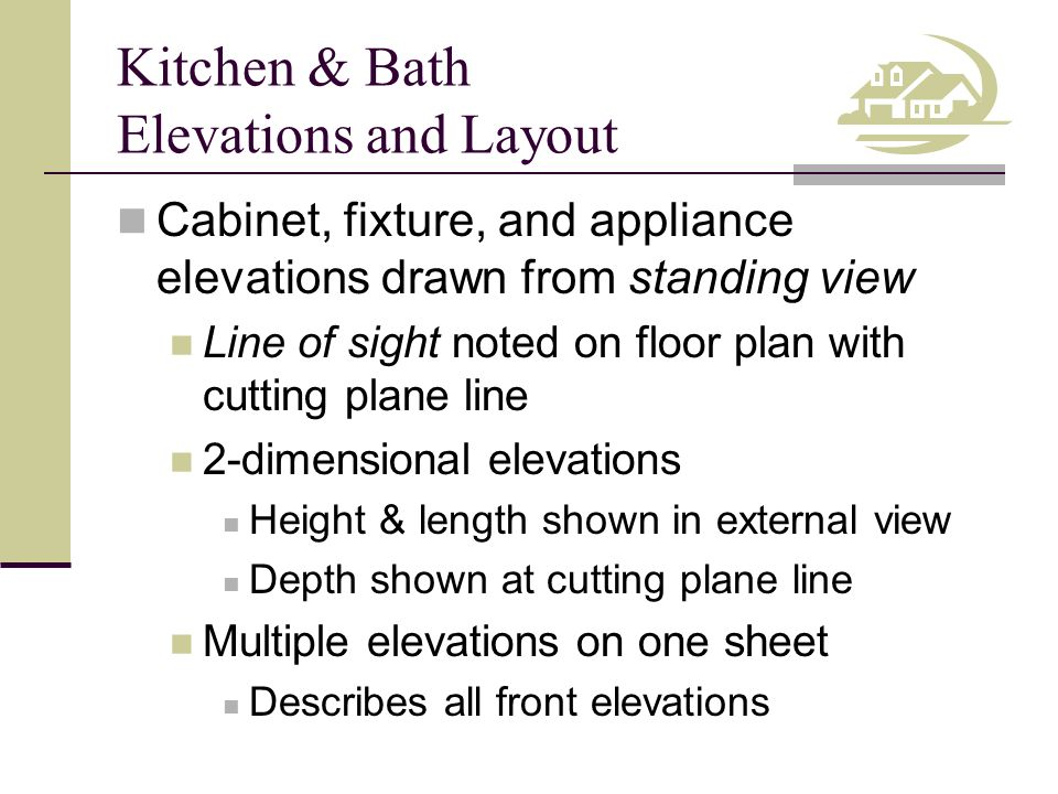 6 Kitchen. Competency  Design and draw interior elevations for kitchens and