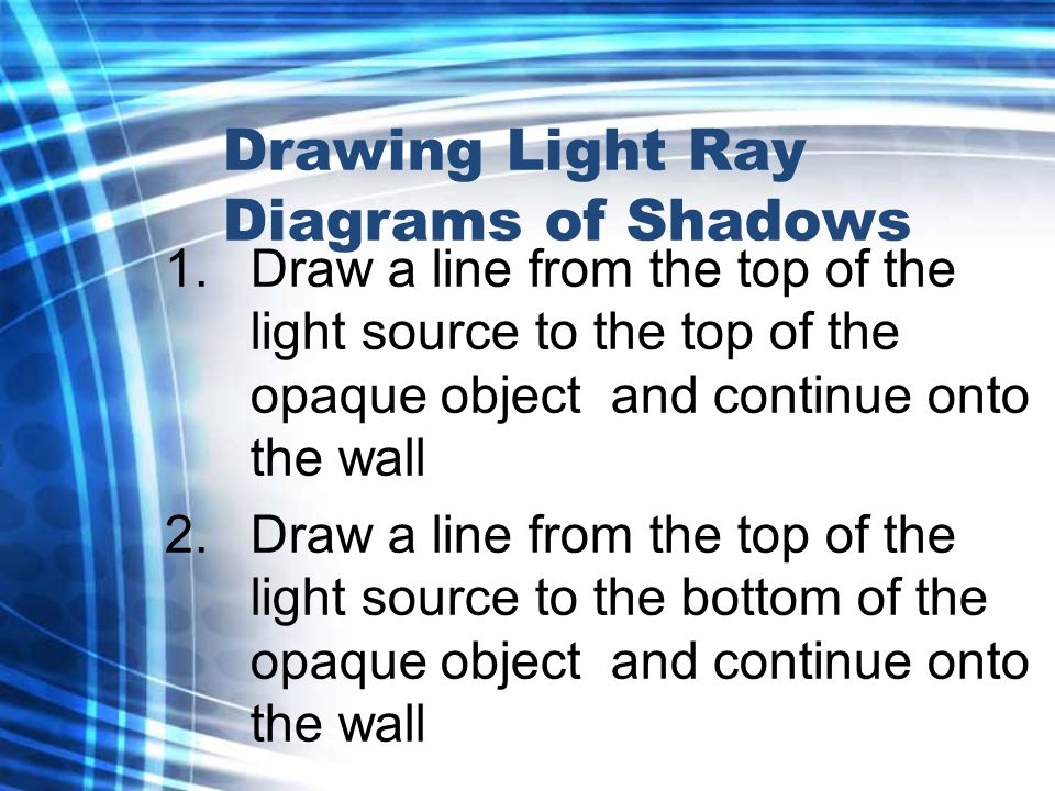 Drawing Light Ray Diagrams of Shadows 1.Draw a line from the top of the light source to the top of the opaque object and continue onto the wall 2.Draw a line from the top of the light source to the bottom of the opaque object and continue onto the wall