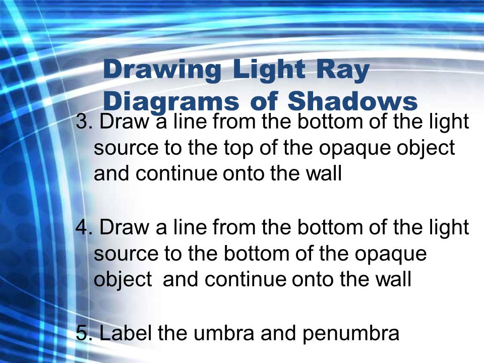 Drawing Light Ray Diagrams of Shadows 3.