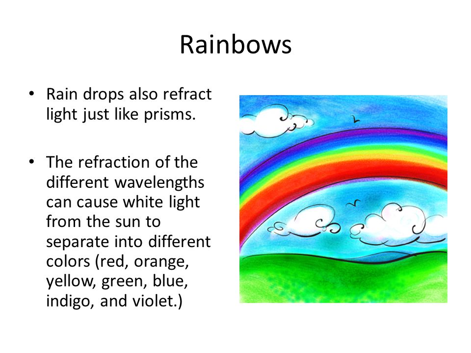 Rainbows Rain drops also refract light just like prisms.