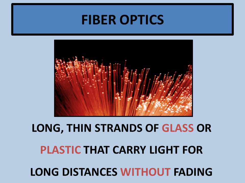 FIBER OPTICS LONG, THIN STRANDS OF GLASS OR PLASTIC THAT CARRY LIGHT FOR LONG DISTANCES WITHOUT FADING