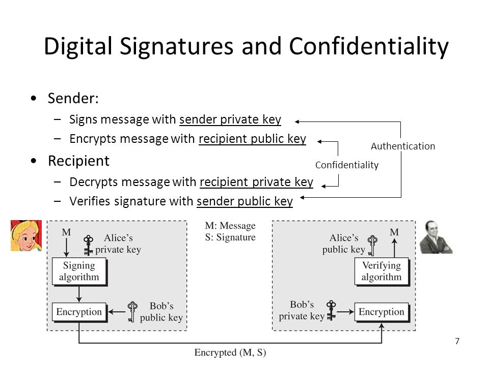 7 Digital Signatures and Confidentiality Sender: –Signs message with sender private key –Encrypts message with recipient public key Recipient –Decrypts message with recipient private key –Verifies signature with sender public key Authentication Confidentiality