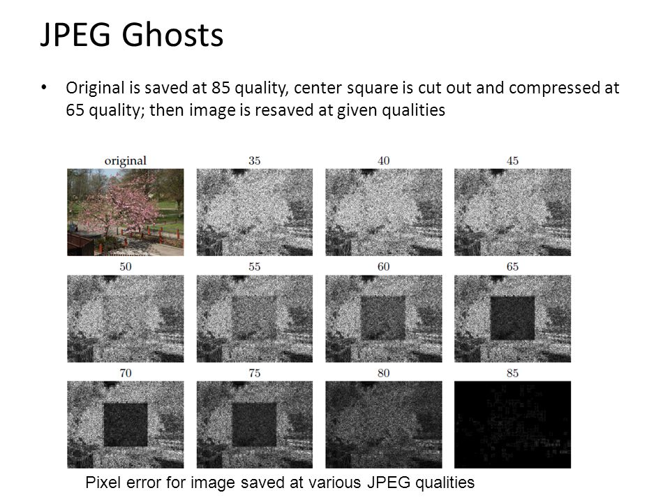 JPEG Ghosts Original is saved at 85 quality, center square is cut out and compressed at 65 quality; then image is resaved at given qualities Pixel error for image saved at various JPEG qualities