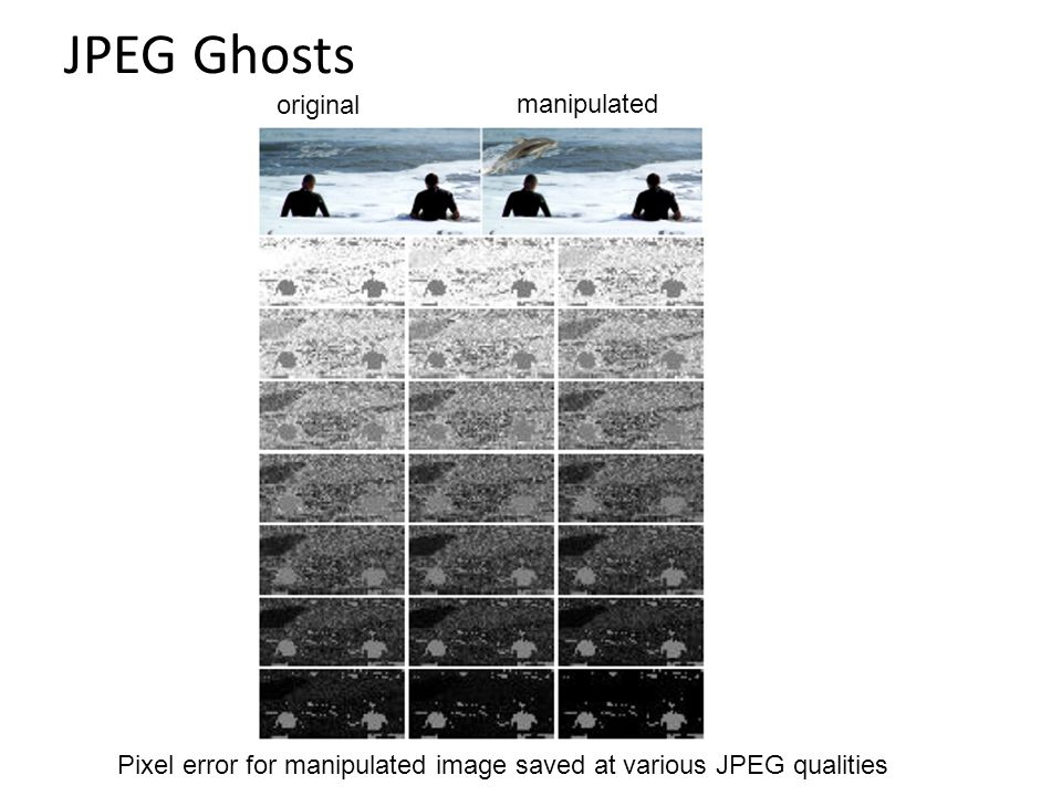 JPEG Ghosts Pixel error for manipulated image saved at various JPEG qualities original manipulated