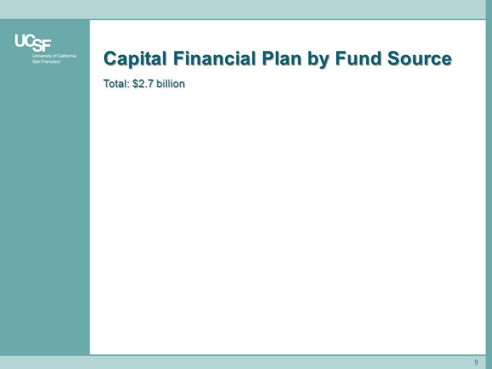 9 Capital Financial Plan by Fund Source Total: $2.7 billion