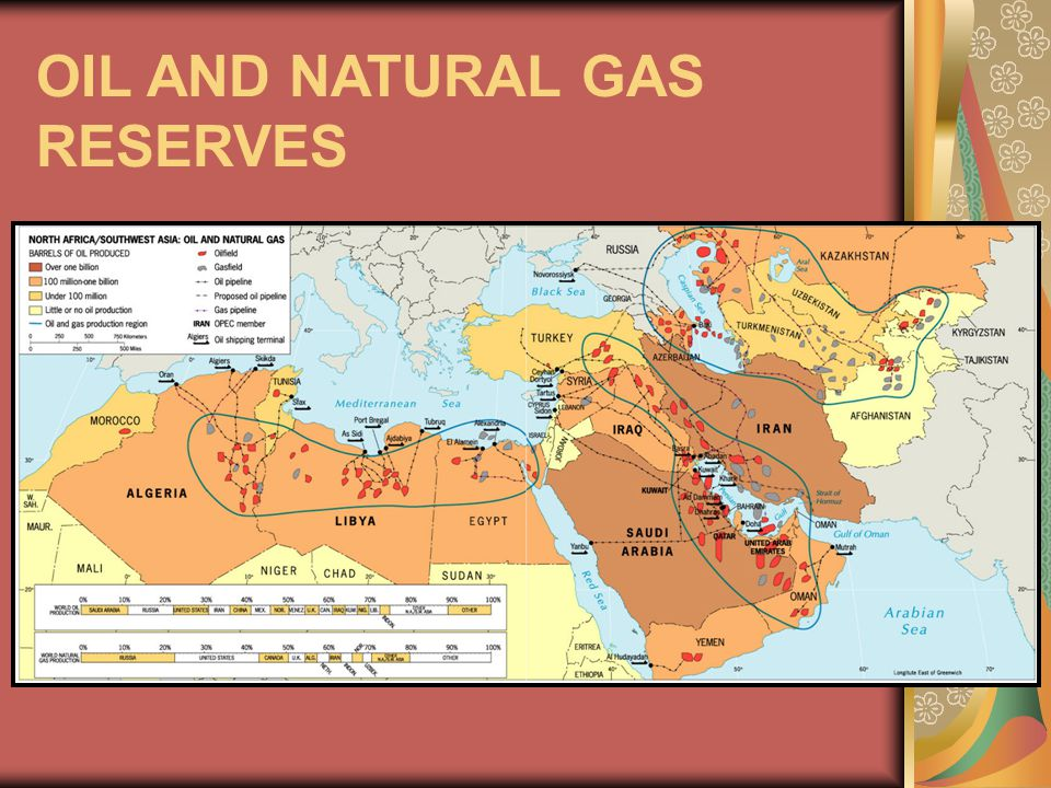 an analysis of the realms of north africa and south west asia The north africa and southwest asia realm today and tomorrow in chapter 7a, read slowly through the list ten major geographic qualities of.